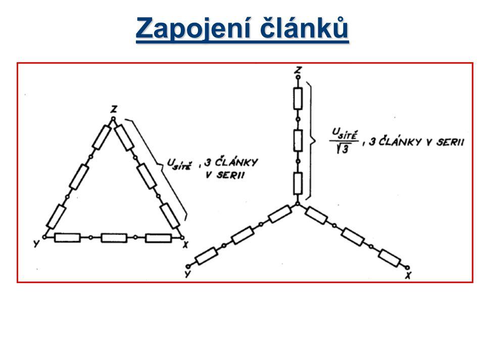 Výpočet topného článku P-příkon jednoho topného článku (W) Povrchové zatížení jednoho článku: kdeP tč1 …příkon jednoho článku S tč1 …průřez jednoho článku P 1 je dáno v tabulkách pro materiál a požadovanou teplotu vsázky P 1 je v rozsahu (1 – 6) W/cm 2 Skutečné dovolené povrchové zatížení P sk je sníženo součinitelem  (určuje se měření a odhadem, rozsah 0,4- 0,8) Délka topného článku (m)