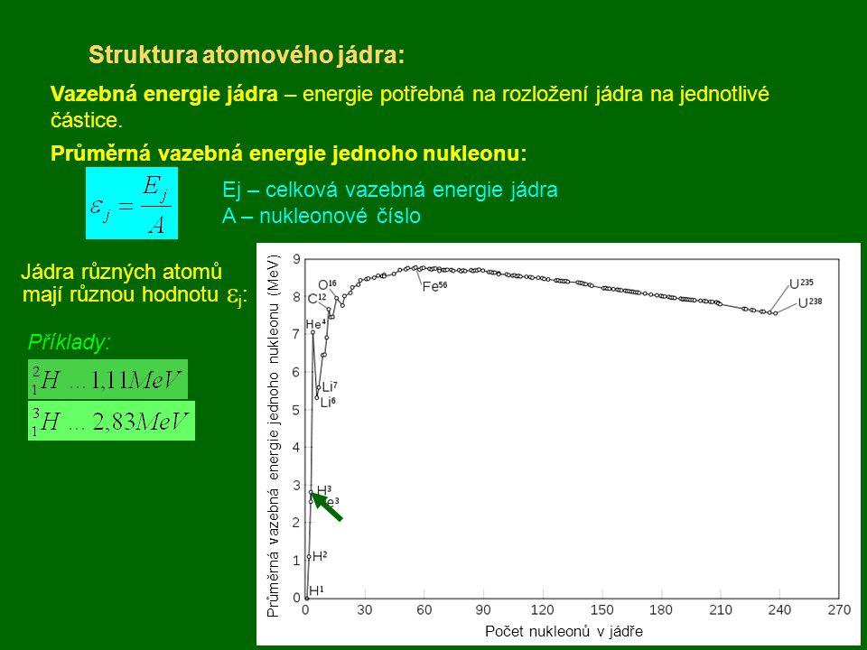 Struktura atomového jádra: Vazebná energie jádra – energie potřebná na rozložení jádra na jednotlivé částice. Průměrná vazebná energie jednoho nukleon