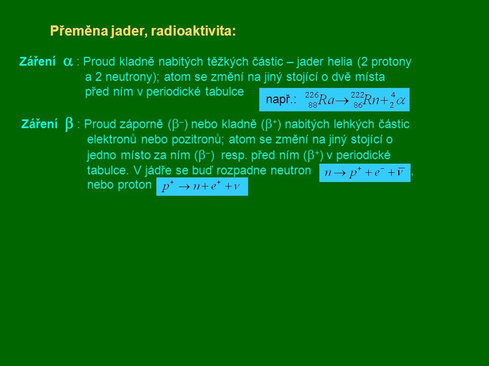 Přeměna jader, radioaktivita: Záření  : Proud kladně nabitých těžkých částic – jader helia (2 protony a 2 neutrony); atom se změní na jiný stojící o