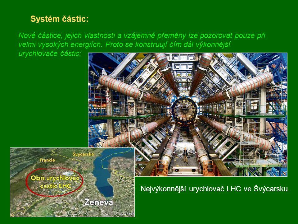 Systém částic: Nové částice, jejich vlastnosti a vzájemné přeměny lze pozorovat pouze při velmi vysokých energiích. Proto se konstruují čím dál výkonn