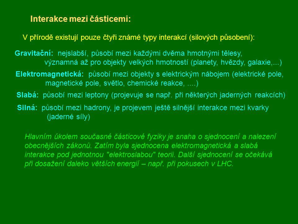 Interakce mezi částicemi: V přírodě existují pouze čtyři známé typy interakcí (silových působení): Gravitační: nejslabší, působí mezi každými dvěma hm