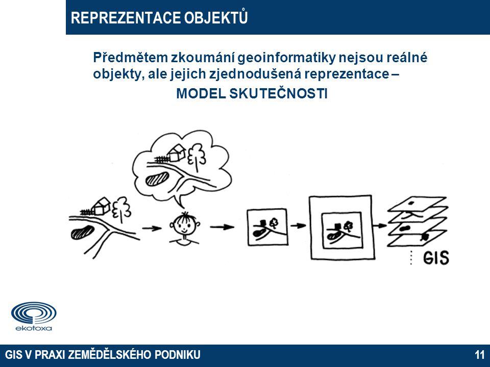 REPREZENTACE OBJEKTŮ Předmětem zkoumání geoinformatiky nejsou reálné objekty, ale jejich zjednodušená reprezentace – MODEL SKUTEČNOSTI GIS V PRAXI ZEM