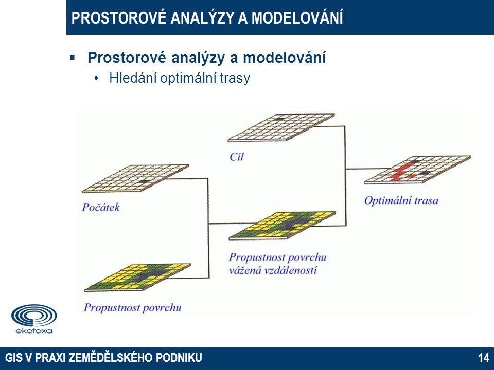 PROSTOROVÉ ANALÝZY A MODELOVÁNÍ  Prostorové analýzy a modelování •Hledání optimální trasy GIS V PRAXI ZEMĚDĚLSKÉHO PODNIKU14