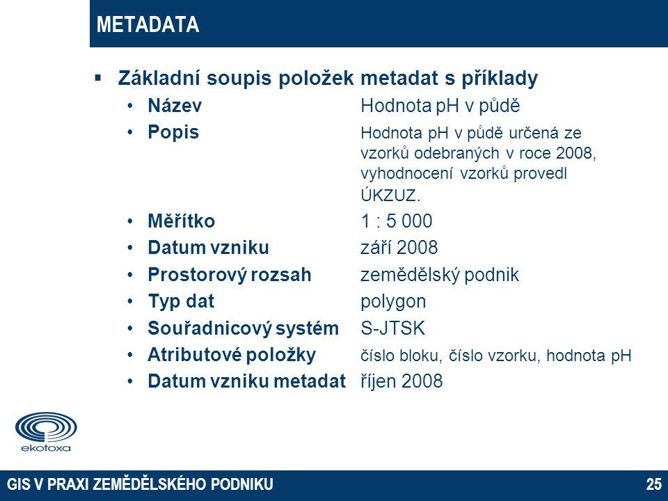 METADATA  Základní soupis položek metadat s příklady •NázevHodnota pH v půdě •Popis Hodnota pH v půdě určená ze vzorků odebraných v roce 2008, vyhodn
