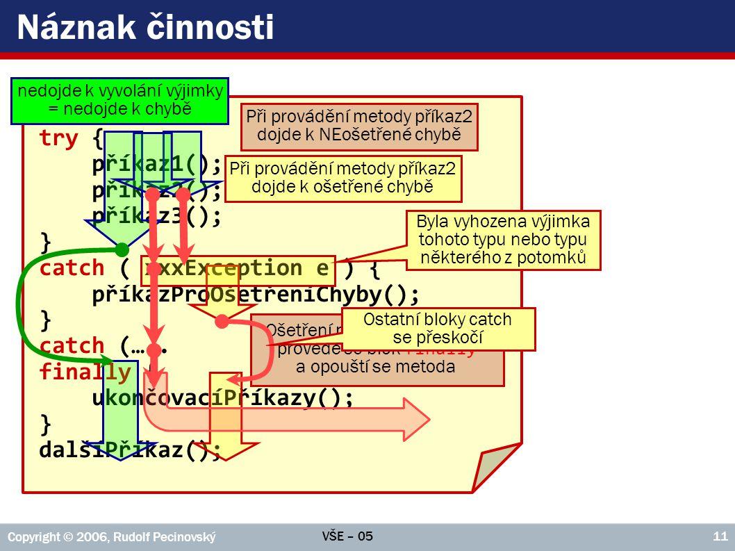 VŠE – 05 Copyright © 2006, Rudolf Pecinovský 11 try { příkaz1(); příkaz2(); příkaz3(); } catch ( xxxException e ) { příkazProOšetřeníChyby(); } catch