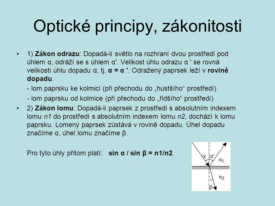 Optické principy, zákonitosti •1) Zákon odrazu: Dopadá-li světlo na rozhraní dvou prostředí pod úhlem α, odráží se s úhlem α .