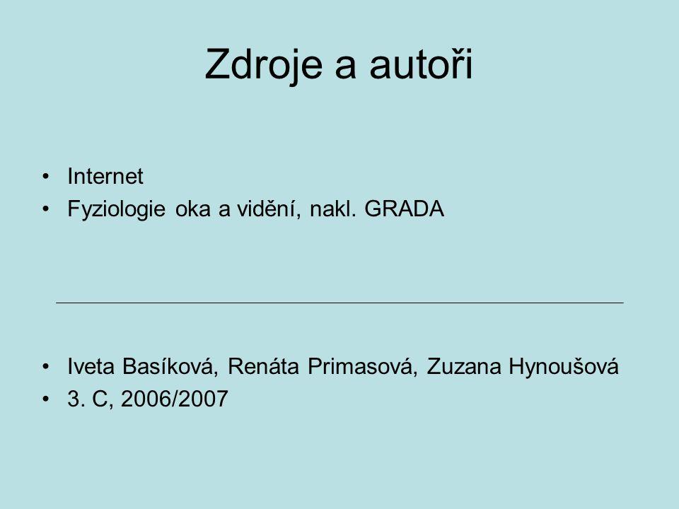 Zdroje a autoři •Internet •Fyziologie oka a vidění, nakl.