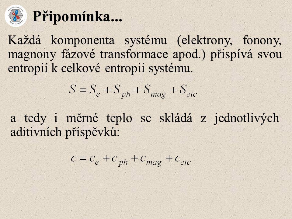 Připomínka... Každá komponenta systému (elektrony, fonony, magnony fázové transformace apod.) přispívá svou entropií k celkové entropii systému. a ted