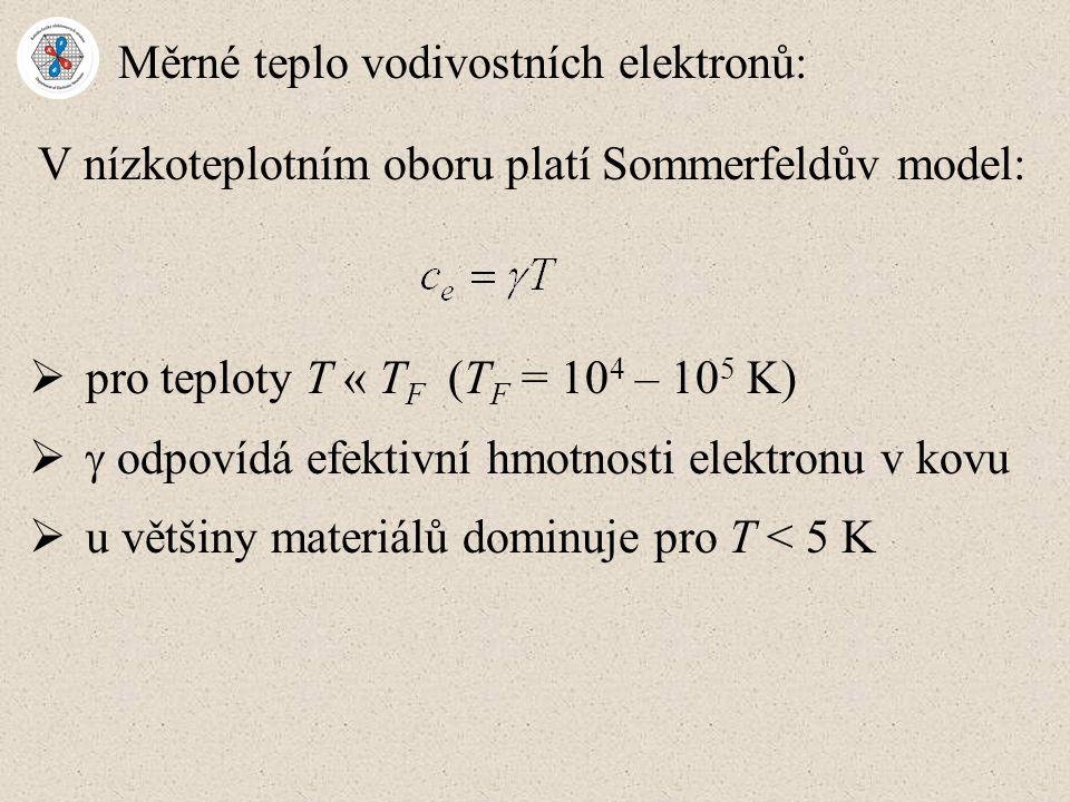Měrné teplo vodivostních elektronů: V nízkoteplotním oboru platí Sommerfeldův model:  pro teploty T « T F (T F = 10 4 – 10 5 K)   odpovídá efektivní hmotnosti elektronu v kovu  u většiny materiálů dominuje pro T < 5 K