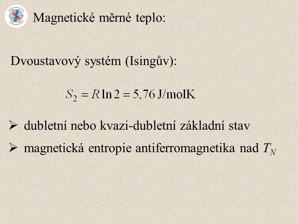 Magnetické měrné teplo: Dvoustavový systém (Isingův):  dubletní nebo kvazi-dubletní základní stav  magnetická entropie antiferromagnetika nad T N