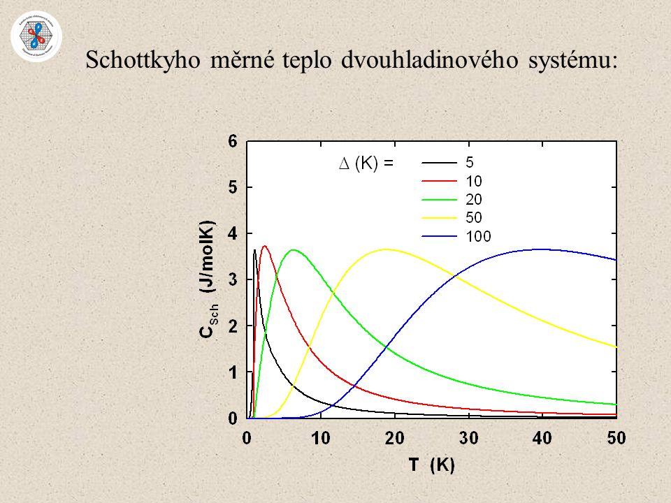 Schottkyho měrné teplo dvouhladinového systému: