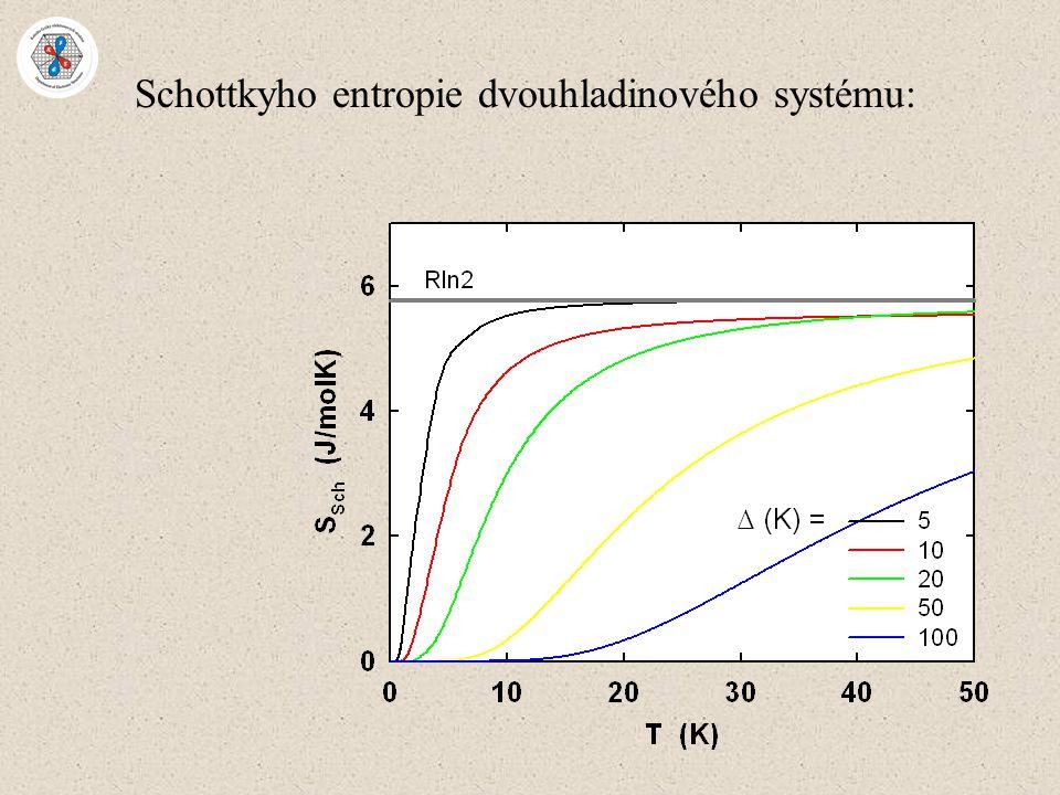 Schottkyho entropie dvouhladinového systému: