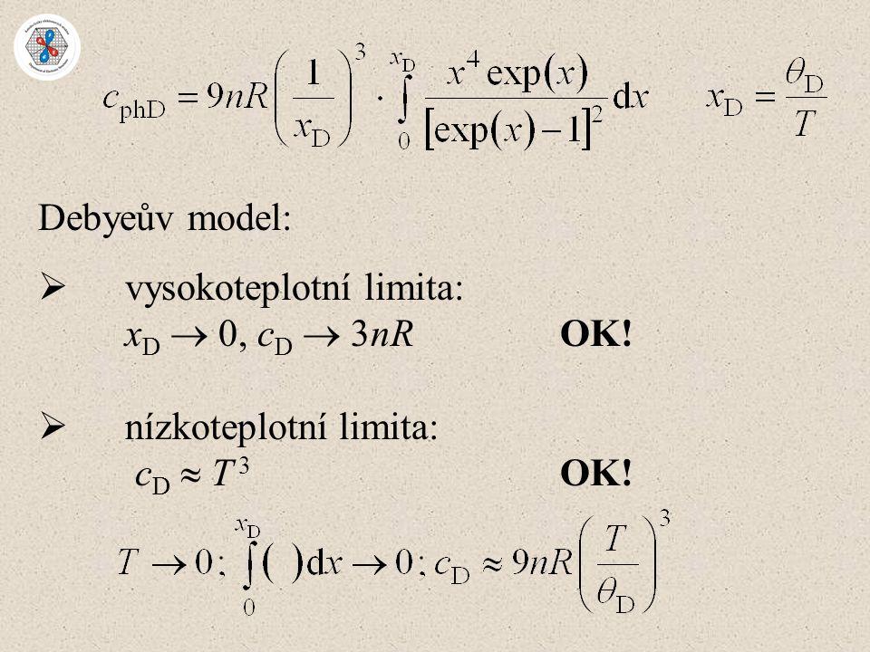 Debyeův model:  vysokoteplotní limita: x D  0, c D  3nROK!  nízkoteplotní limita: c D  T 3 OK!