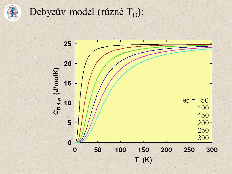 Debyeův model (různé T D ):