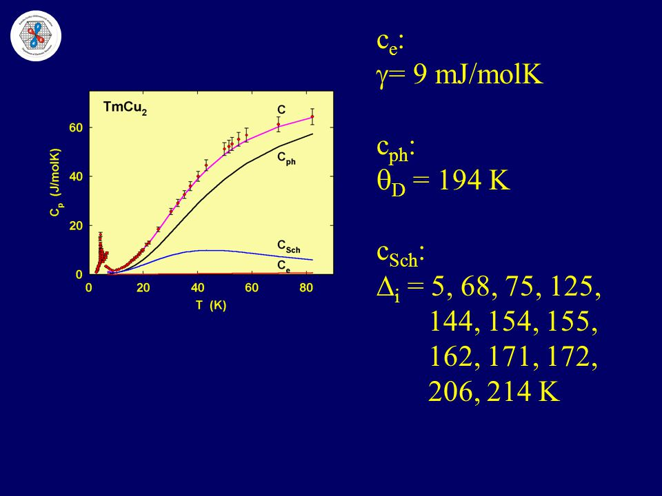 c e :  = 9 mJ/molK c ph :  D = 194 K c Sch :  i = 5, 68, 75, 125, 144, 154, 155, 162, 171, 172, 206, 214 K