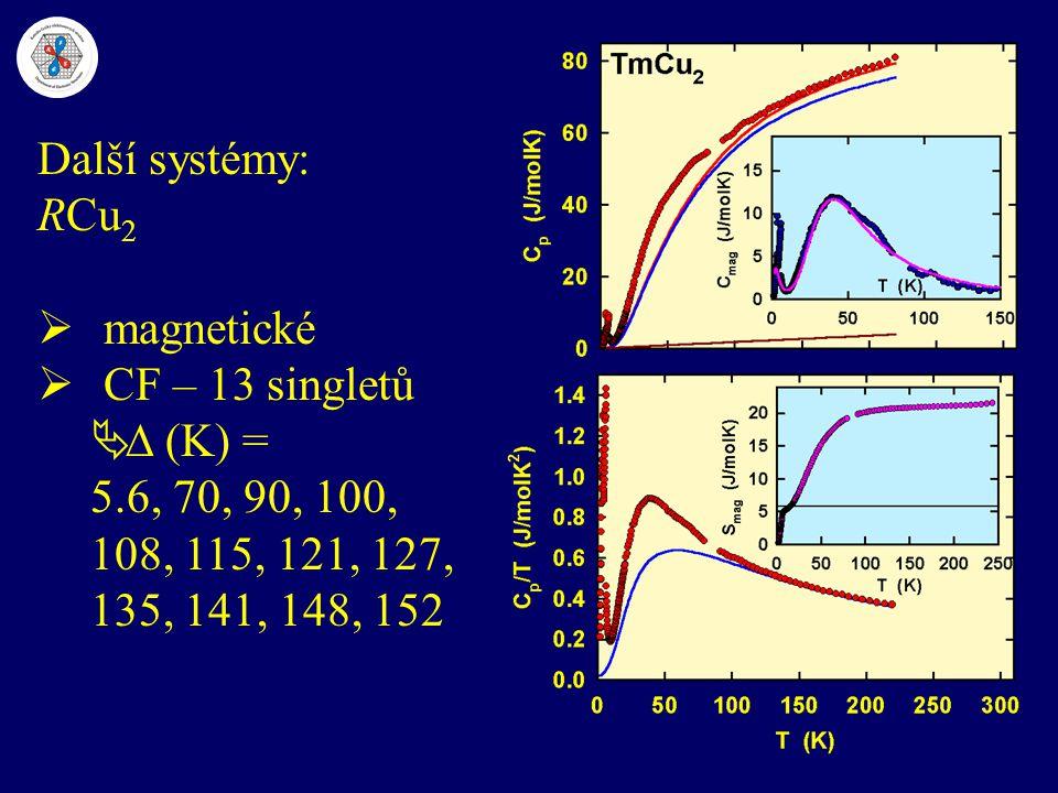 Další systémy: RCu 2  magnetické  CF – 13 singletů   (K) = 5.6, 70, 90, 100, 108, 115, 121, 127, 135, 141, 148, 152