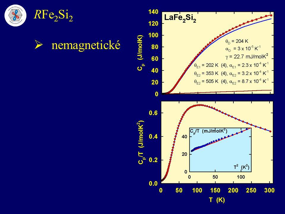 RFe 2 Si 2  nemagnetické