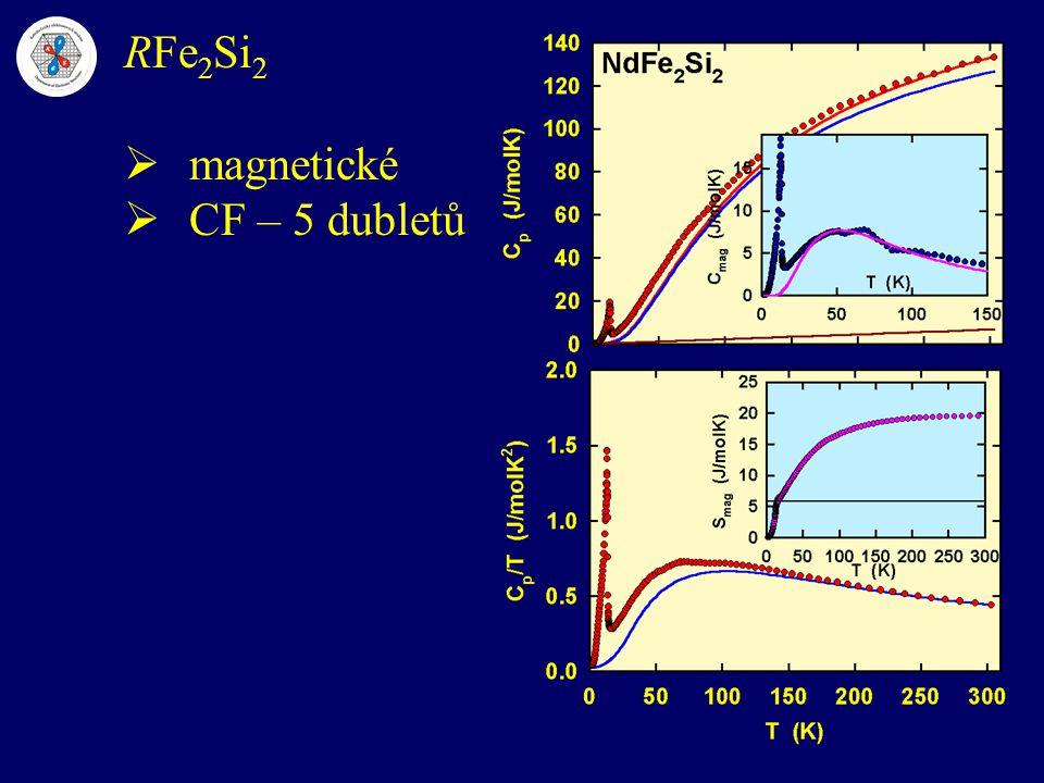 RFe 2 Si 2  magnetické  CF – 5 dubletů