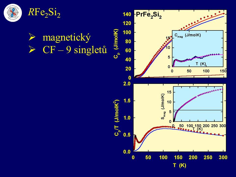 RFe 2 Si 2  magnetický  CF – 9 singletů