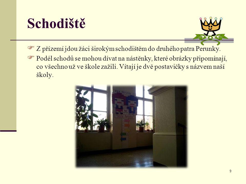 Chodba  Paní učitelky, vychovatelky a hospodářka školy mají kabinety, kde si ukládají své věci.