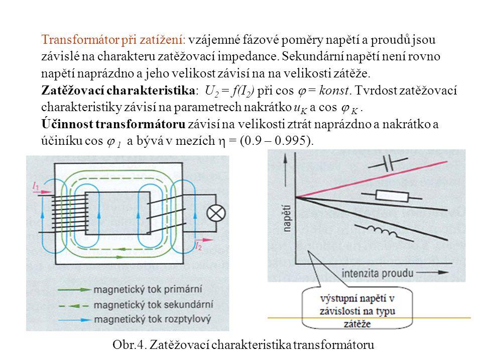 Transformátor při zatížení: vzájemné fázové poměry napětí a proudů jsou závislé na charakteru zatěžovací impedance. Sekundární napětí není rovno napět