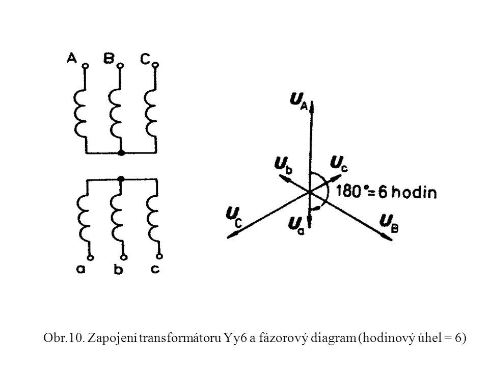 Obr.10. Zapojení transformátoru Yy6 a fázorový diagram (hodinový úhel = 6)