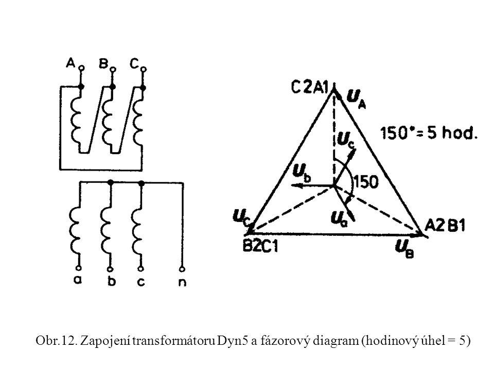 Obr.12. Zapojení transformátoru Dyn5 a fázorový diagram (hodinový úhel = 5)