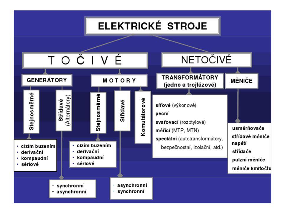 Nejpoužívanější klasifikace elektrických strojů podle principu činnosti: •transformátory, •asynchronní stroje, •synchronní stroje, •stejnosměrné stroje, •komutátorové střídavé stroje, •speciální stroje s využitím různých fyzikálních principů.