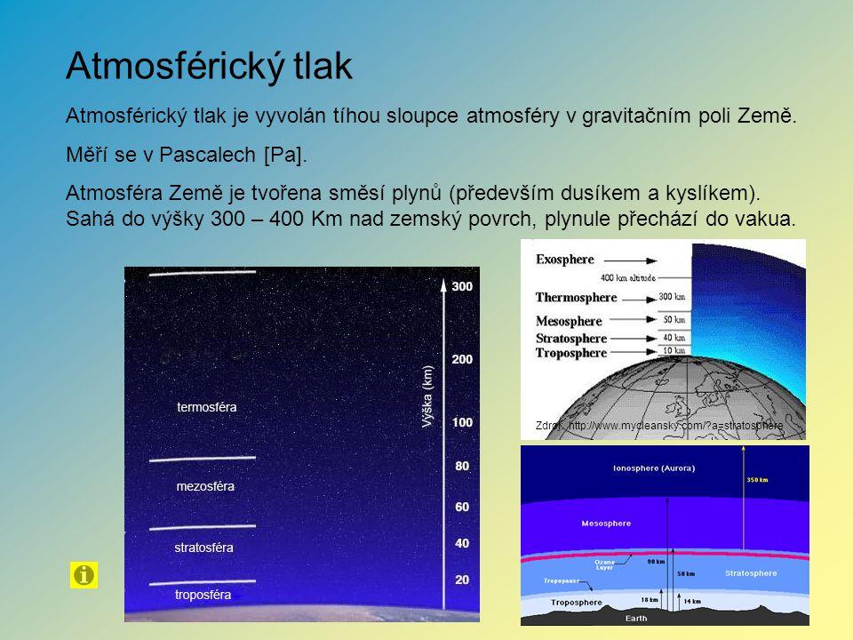 Atmosférický tlak Atmosférický tlak je vyvolán tíhou sloupce atmosféry v gravitačním poli Země. Měří se v Pascalech [Pa]. Atmosféra Země je tvořena sm