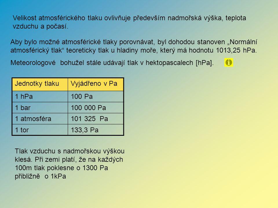 """Aby bylo možné atmosférické tlaky porovnávat, byl dohodou stanoven """"Normální atmosférický tlak"""" teoreticky tlak u hladiny moře, který má hodnotu 1013,"""
