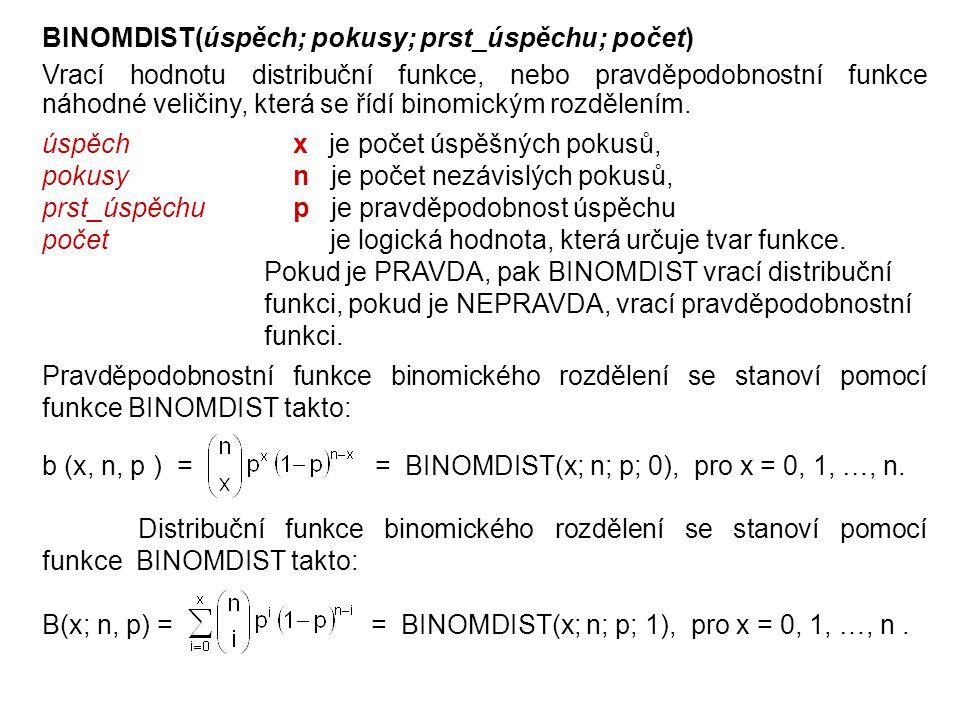 BINOMDIST(úspěch; pokusy; prst_úspěchu; počet) Vrací hodnotu distribuční funkce, nebo pravděpodobnostní funkce náhodné veličiny, která se řídí binomic