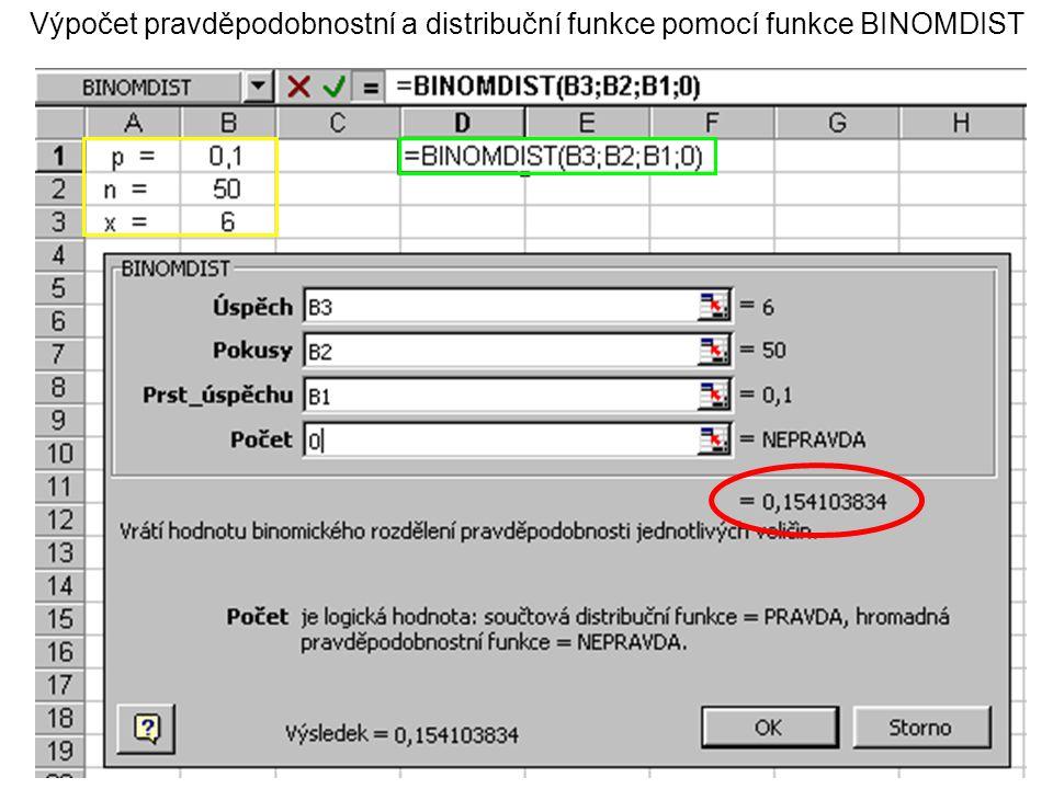 Výpočet pravděpodobnostní a distribuční funkce pomocí funkce BINOMDIST
