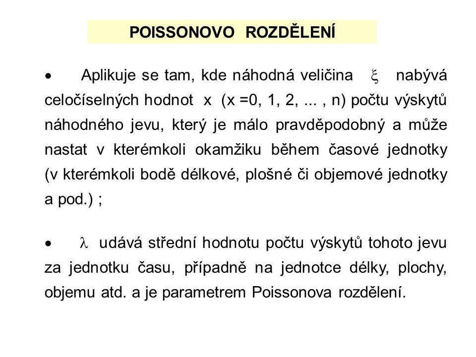 POISSONOVO ROZDĚLENÍ  Aplikuje se tam, kde náhodná veličina  nabývá celočíselných hodnot x (x =0, 1, 2,..., n) počtu výskytů náhodného jevu, který j