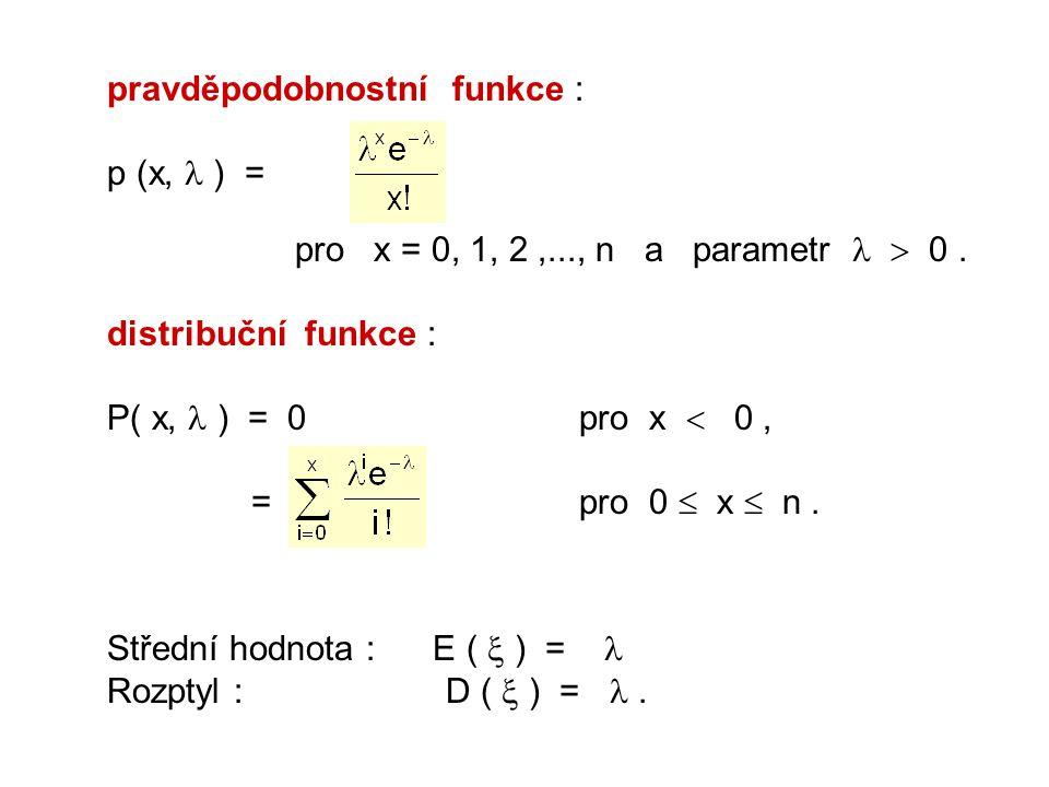 pravděpodobnostní funkce : p (x,  ) = pro x = 0, 1, 2,..., n a parametr   0. distribuční funkce : P( x,  ) = 0pro x  0, = pro 0  x  n. Střední