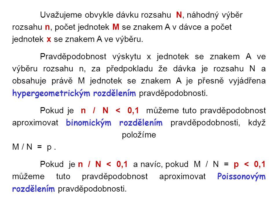 Uvažujeme obvykle dávku rozsahu N, náhodný výběr rozsahu n, počet jednotek M se znakem A v dávce a počet jednotek x se znakem A ve výběru. Pravděpodob