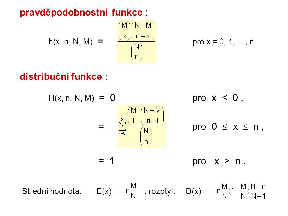 pravděpodobnostní funkce : h(x, n, N, M) = pro x = 0, 1, …, n distribuční funkce : H(x, n, N, M) = 0pro x < 0, = pro 0  x  n, = 1pro x > n. Střední