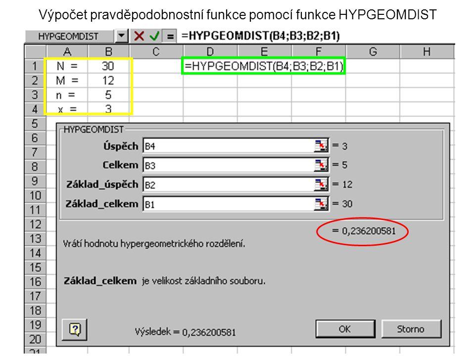 Výpočet pravděpodobnostní funkce pomocí funkce HYPGEOMDIST
