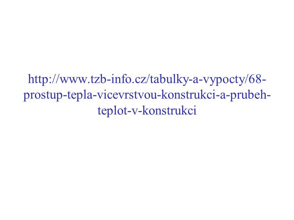 SEZNAM PŘÍLOH http://www.tzb-info.cz/tabulky-a-vypocty/68- prostup-tepla-vicevrstvou-konstrukci-a-prubeh- teplot-v-konstrukci
