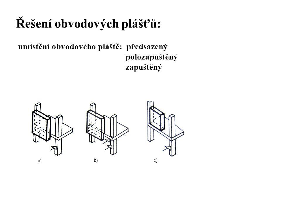 SEZNAM PŘÍLOH Řešení obvodových plášťů: umístění obvodového pláště: předsazený polozapuštěný zapuštěný a) b)c)