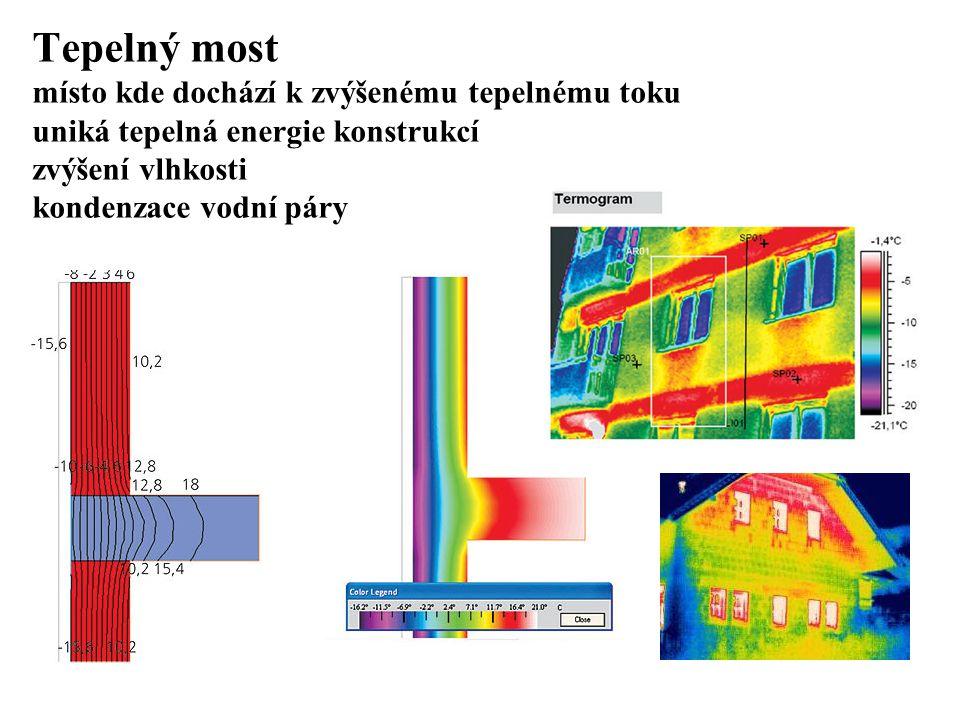 SEZNAM PŘÍLOH Tepelný most místo kde dochází k zvýšenému tepelnému toku uniká tepelná energie konstrukcí zvýšení vlhkosti kondenzace vodní páry