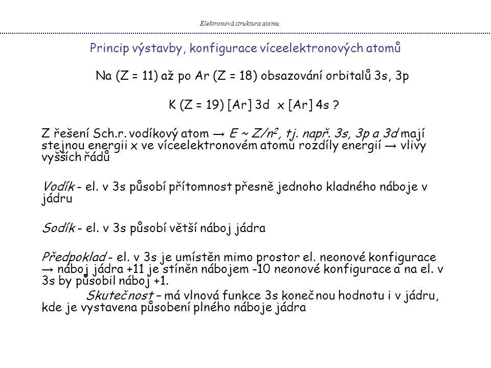 Princip výstavby, konfigurace víceelektronových atomů Elektronová struktura atomu Na (Z = 11) až po Ar (Z = 18) obsazování orbitalů 3s, 3p K (Z = 19)