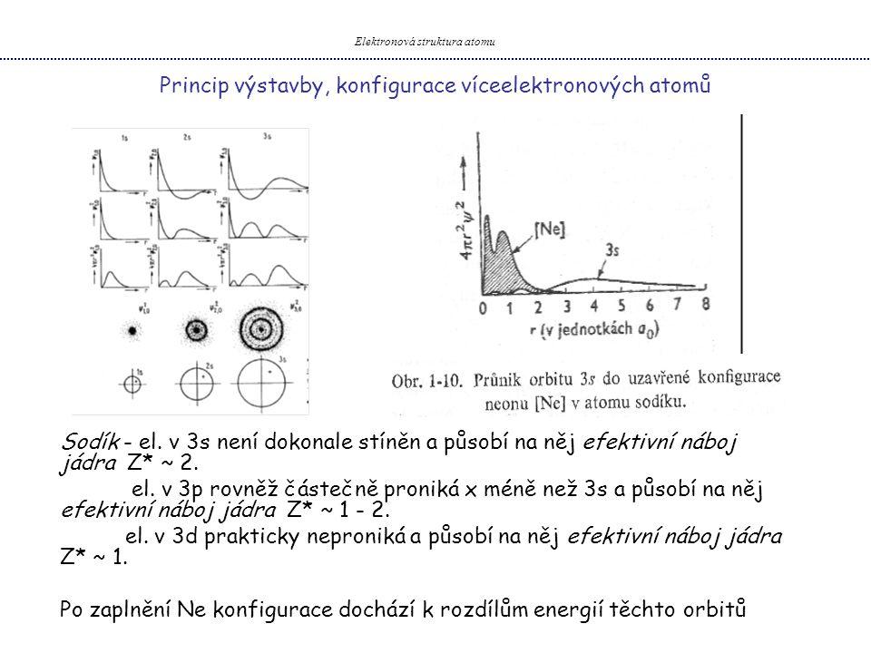 Princip výstavby, konfigurace víceelektronových atomů Elektronová struktura atomu Sodík - el. v 3s není dokonale stíněn a působí na něj efektivní nábo