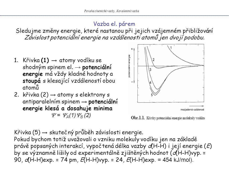 Povaha chemické vazby, Kovalentní vazba Vazba el. párem Sledujme změny energie, které nastanou při jejich vzájemném přibližování Závislost potenciální
