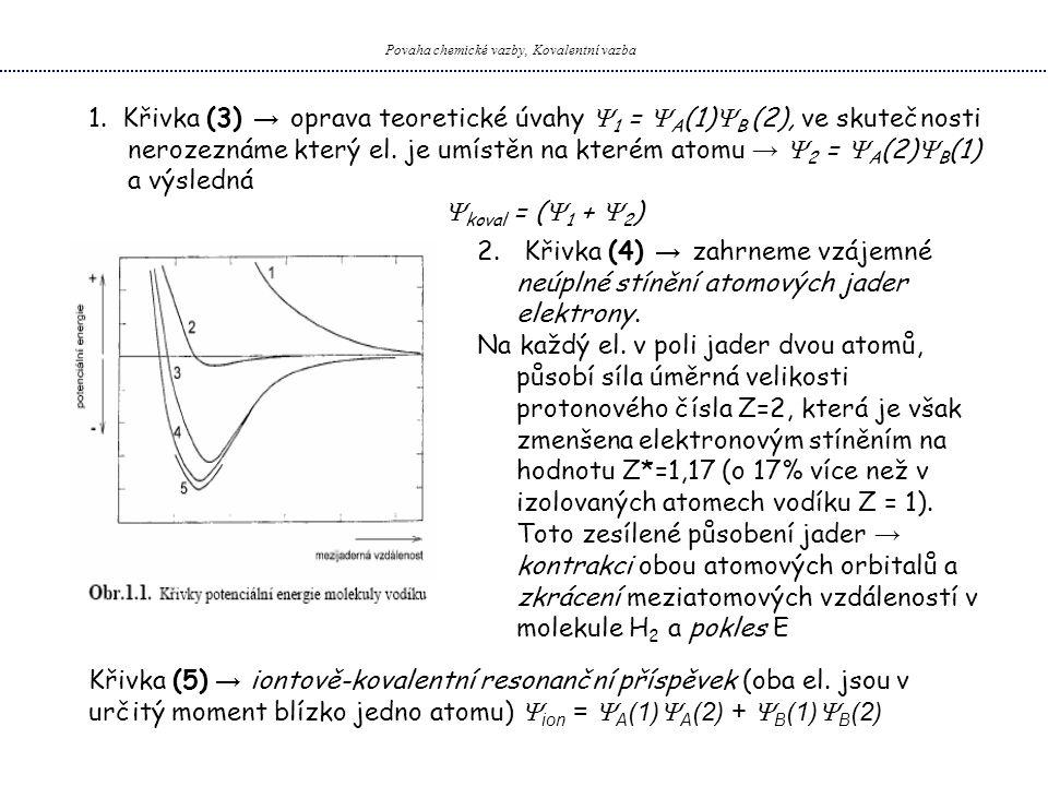 Povaha chemické vazby, Kovalentní vazba 1. Křivka (3) → oprava teoretické úvahy  1 =  A (1)  B (2), ve skutečnosti nerozeznáme který el. je umístěn