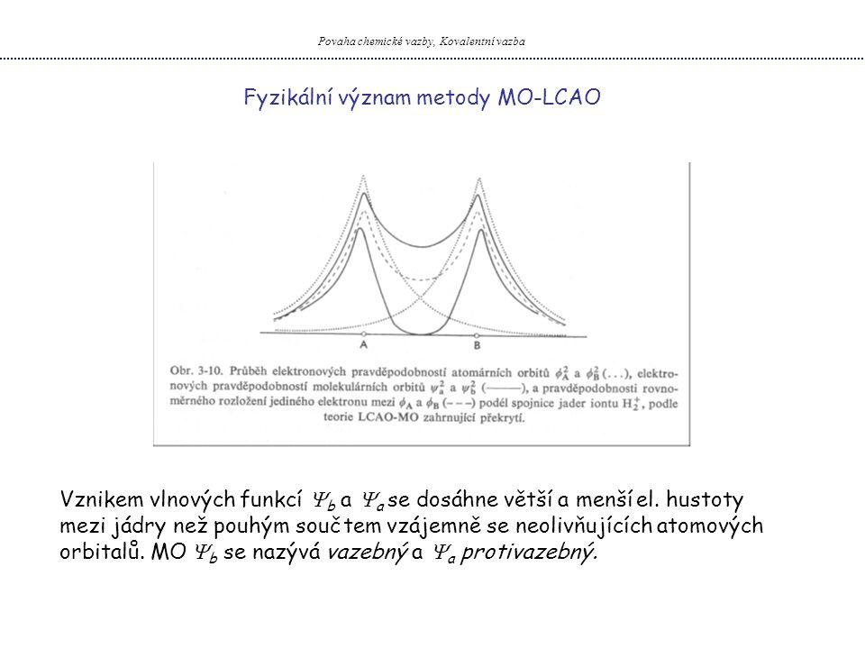 Povaha chemické vazby, Kovalentní vazba Fyzikální význam metody MO-LCAO Vznikem vlnových funkcí  b a  a se dosáhne větší a menší el. hustoty mezi já