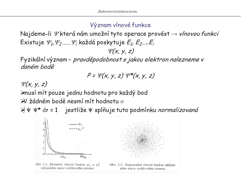 Význam vlnové funkce Předpoklad: prostor kolem jádra rozdělen na nekonečný počet tenkých kulových slupek o tloušťce  r  pak celkový objem 4  r 2  r P = (4  r 2  r)  2 Maximum leží v hodnotě r = a 0, tj.