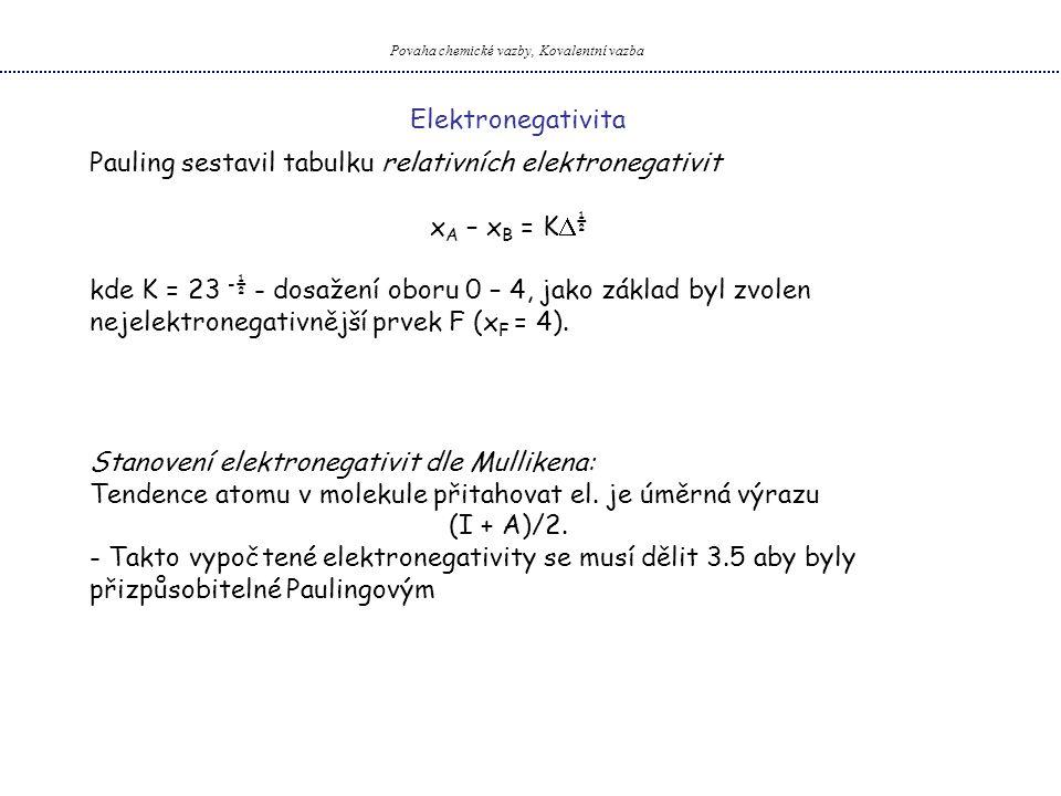 Povaha chemické vazby, Kovalentní vazba Elektronegativita Pauling sestavil tabulku relativních elektronegativit x A – x B = K  ½ kde K = 23 -½ - dosa