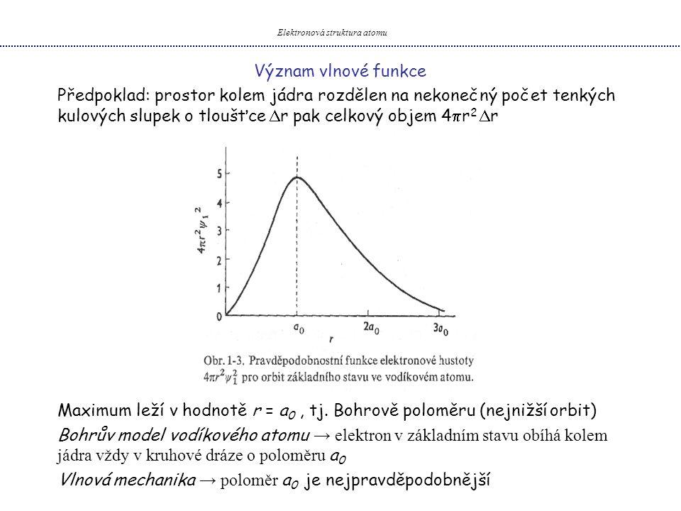 Vodíkový atom Přepis  (x,z,y) →  (r,θ,φ) Řešení vlnové funkce pro vodíkový atom  = R(r) Θ(θ) Φ(φ), kde  je funkcí souřadnic r, θ, φ je vyjádřena jako součin Řešením dostáváme tři oddělené rovnice → řešením těchto rovnic  vlnové funkce  → jsou funkcemi kvantových čísel l, m l = 0, 1, 2, 3,….