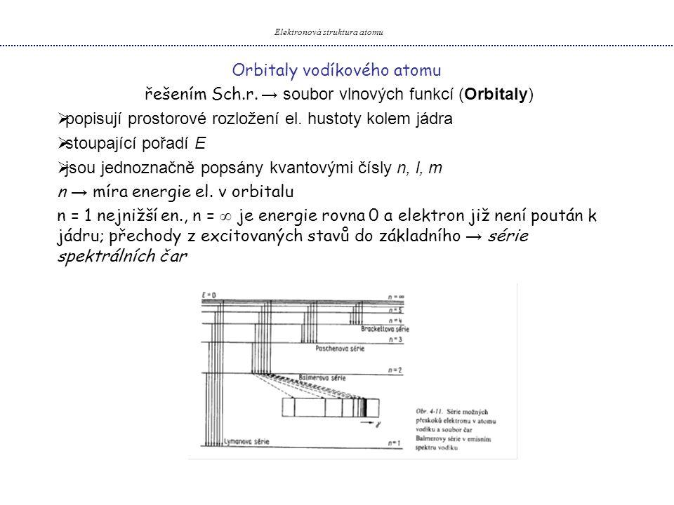 Orbitaly vodíkového atomu řešením Sch.r. → soubor vlnových funkcí (Orbitaly)  popisují prostorové rozložení el. hustoty kolem jádra  stoupající pořa