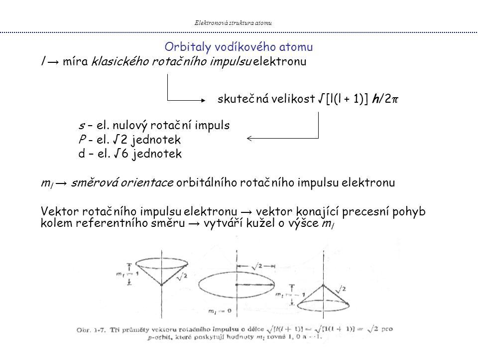 Orbitaly vodíkového atomu l → míra klasického rotačního impulsu elektronu Elektronová struktura atomu skutečná velikost √[l(l + 1)] h/2  s – el. nulo